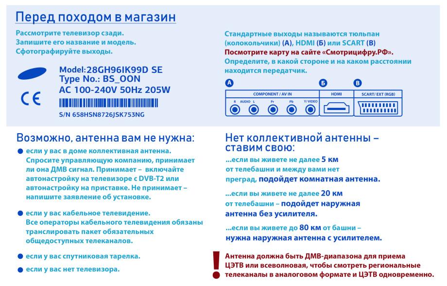 Инструкция: как настроить свой телевизор на «цифру» (ИНФОГРАФИКА)