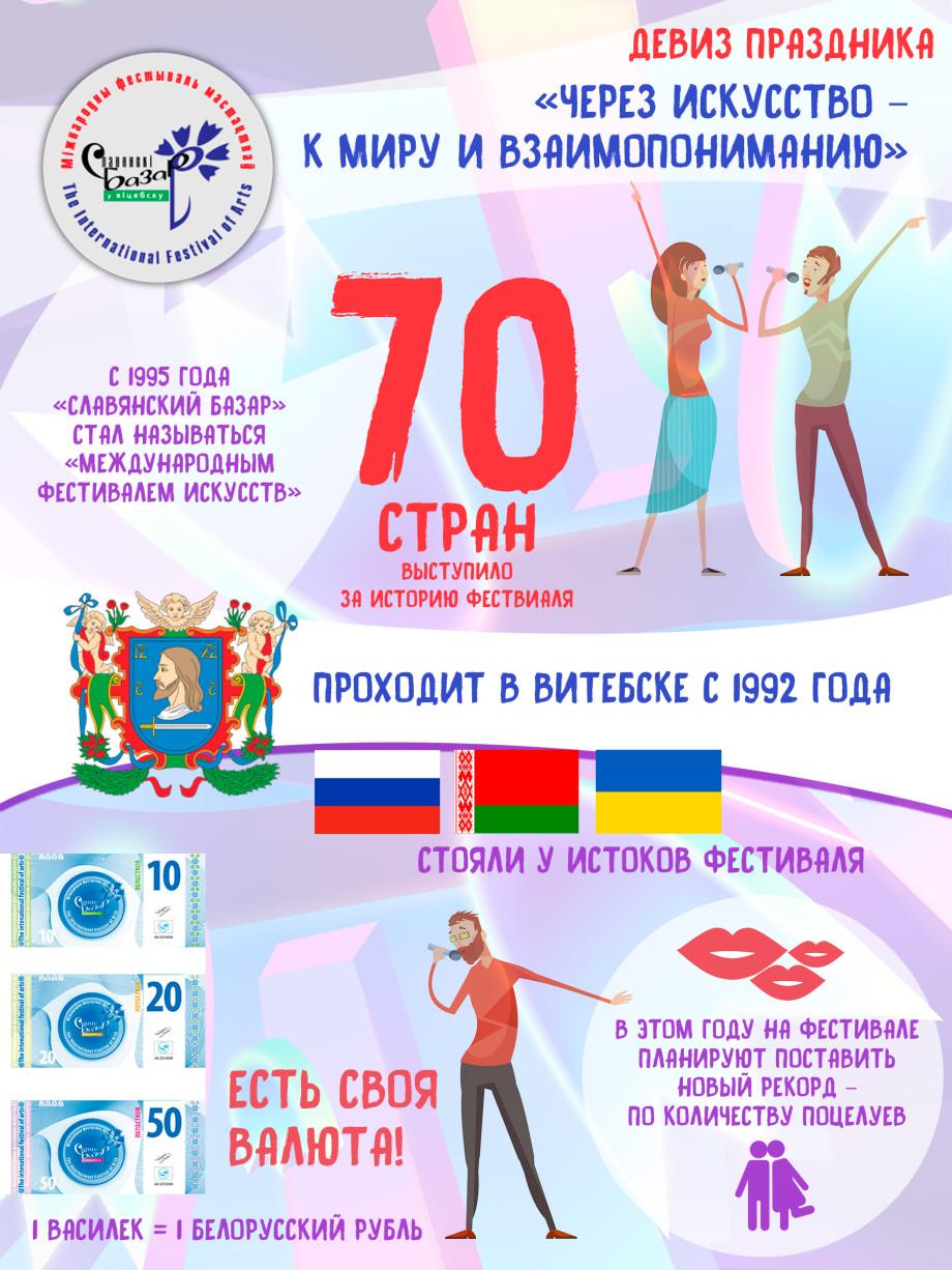 Самое интересное о международном фестивале «Славянский базар в Витебске». ИНФОГРАФИКА