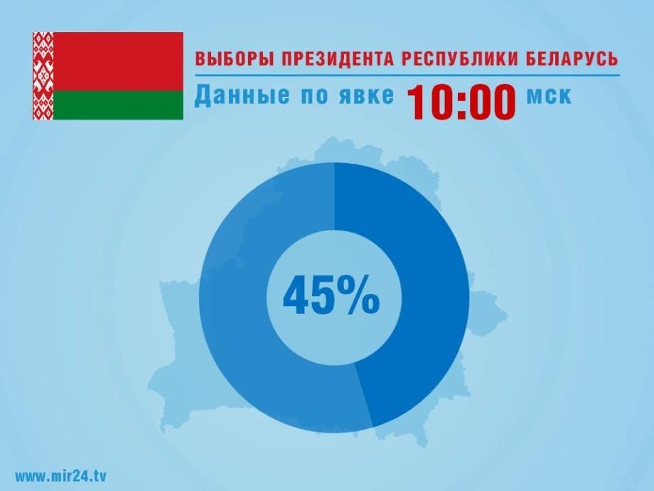 Лукашенко проголосовал на выборах президента Беларуси