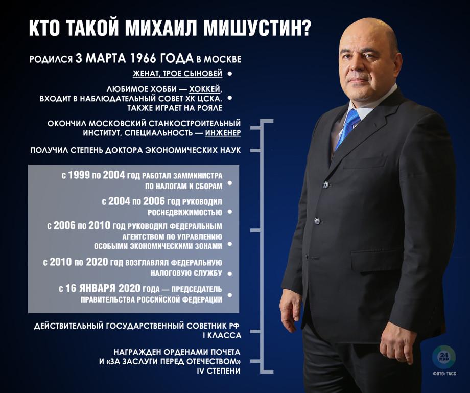 Кто такой Михаил Мишустин? ИНФОГРАФИКА