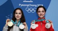 Яндекс назвал самых популярных олимпийцев