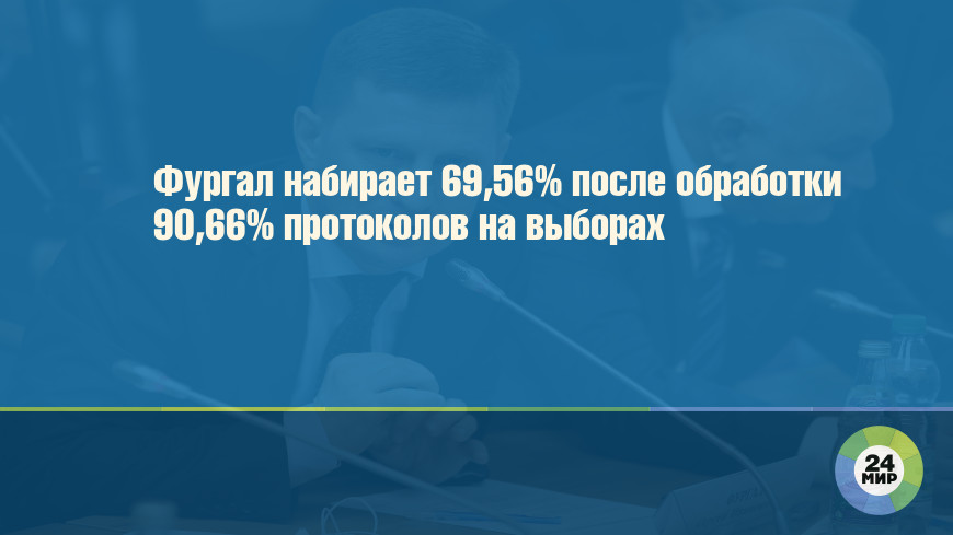 Фургал набирает почти 70% после обработки 90% протоколов на выборах