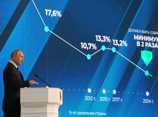 Поддержка семей, индексация пенсий и помощь онкобольным: главное в послании Путина
