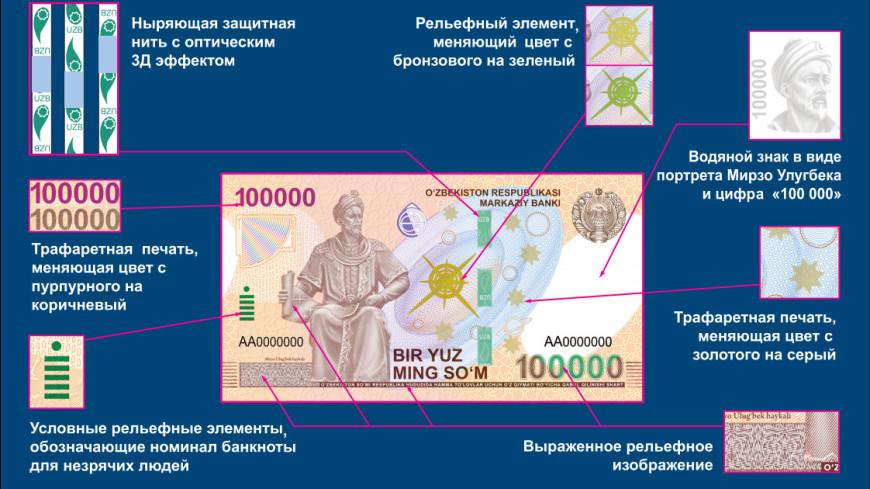 Новую узбекистанскую купюру украсит портрет астронома Улугбека